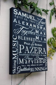 Name Collage Canvas