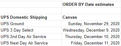 Canvas Order By Dates